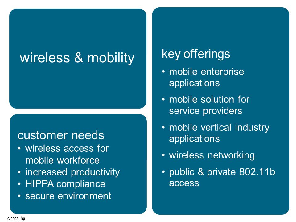 © 2002 wireless & mobility key offerings mobile enterprise applications mobile solution for service providers mobile vertical industry applications wireless networking public & private 802.11b access customer needs wireless access for mobile workforce increased productivity HIPPA compliance secure environment