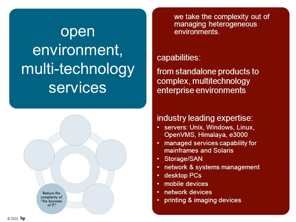 © 2002 open environment, multi-technology services capabilities: from standalone products to complex, multitechnology enterprise environments industry leading expertise: servers: Unix, Windows, Linux, OpenVMS, Himalaya, e3000 managed services capability for mainframes and Solaris Storage/SAN network & systems management desktop PCs mobile devices network devices printing & imaging devices we take the complexity out of managing heterogeneous environments.