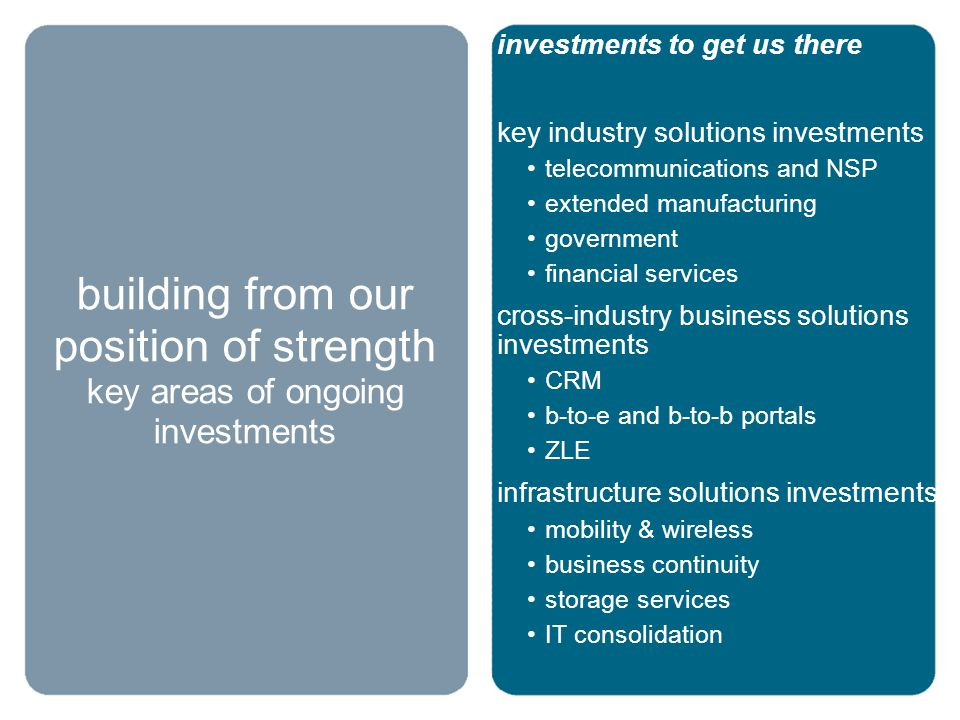 © 2002 building from our position of strength key areas of ongoing investments investments to get us there key industry solutions investments telecommunications and NSP extended manufacturing government financial services cross-industry business solutions investments CRM b-to-e and b-to-b portals ZLE infrastructure solutions investments mobility & wireless business continuity storage services IT consolidation