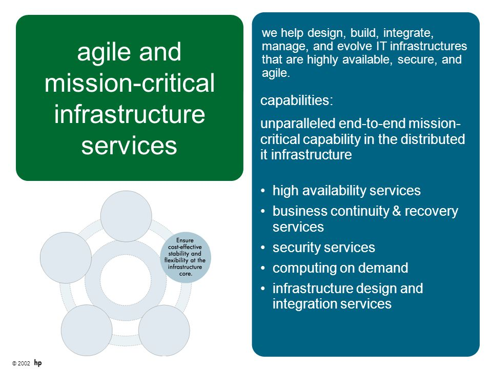 © 2002 capabilities: unparalleled end-to-end mission- critical capability in the distributed it infrastructure high availability services business continuity & recovery services security services computing on demand infrastructure design and integration services we help design, build, integrate, manage, and evolve IT infrastructures that are highly available, secure, and agile.