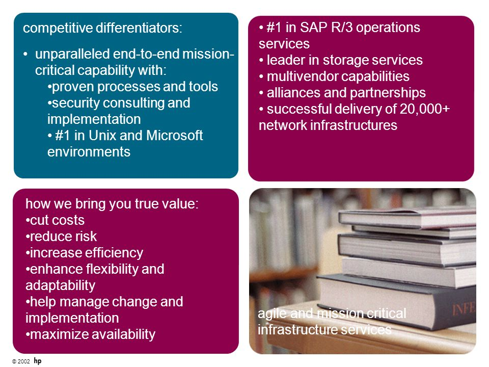 © 2002 competitive differentiators: unparalleled end-to-end mission- critical capability with: proven processes and tools security consulting and implementation #1 in Unix and Microsoft environments #1 in SAP R/3 operations services leader in storage services multivendor capabilities alliances and partnerships successful delivery of 20,000+ network infrastructures how we bring you true value: cut costs reduce risk increase efficiency enhance flexibility and adaptability help manage change and implementation maximize availability agile and mission critical infrastructure services