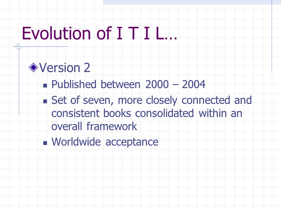 Evolution of I T I L… Version 2 Published between 2000 – 2004 Set of seven, more closely connected and consistent books consolidated within an overall