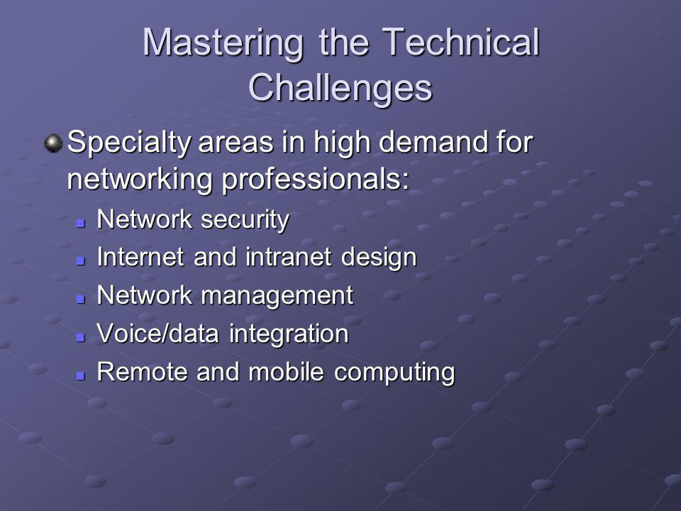 Mastering the Technical Challenges Specialty areas in high demand for networking professionals: Network security Network security Internet and intranet design Internet and intranet design Network management Network management Voice/data integration Voice/data integration Remote and mobile computing Remote and mobile computing
