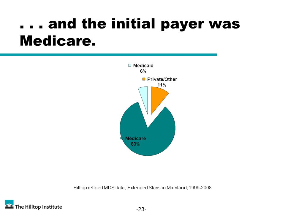 and the initial payer was Medicare.