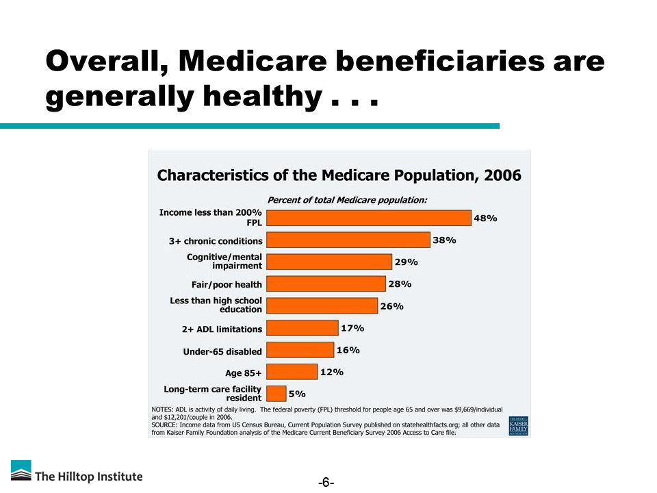 -6- Overall, Medicare beneficiaries are generally healthy...