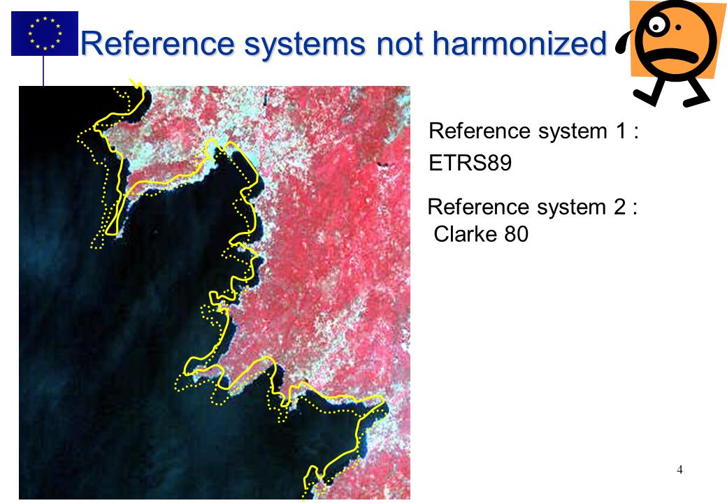 4 4 Reference systems not harmonized Reference system 1 : ETRS89 Reference system 2 : Clarke 80