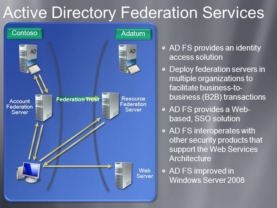 Active Directory Federation Services AD FS provides an identity access solution Deploy federation servers in multiple organizations to facilitate busi