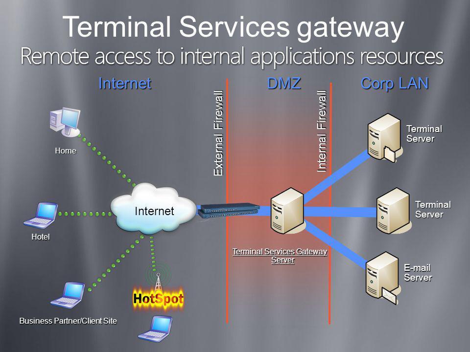 DMZ HTTPS / 443 Internet Corp LAN Terminal Server Hotel External Firewall Internal Firewall Home Business Partner/Client Site E-mail Server Terminal S