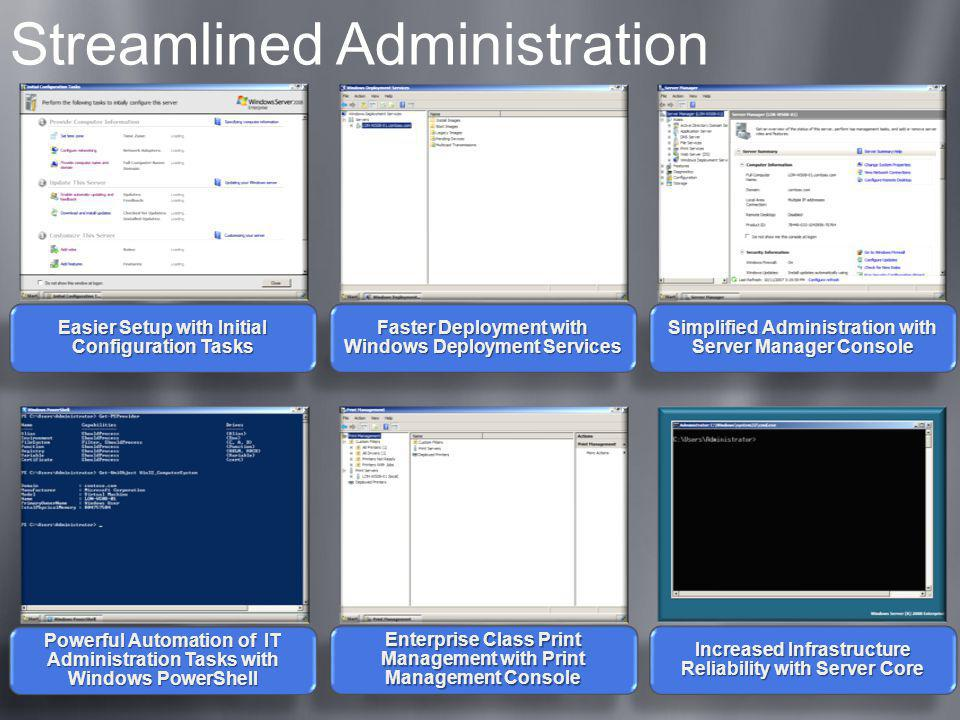 Streamlined Administration Increased Infrastructure Reliability with Server Core Enterprise Class Print Management with Print Management Console Power