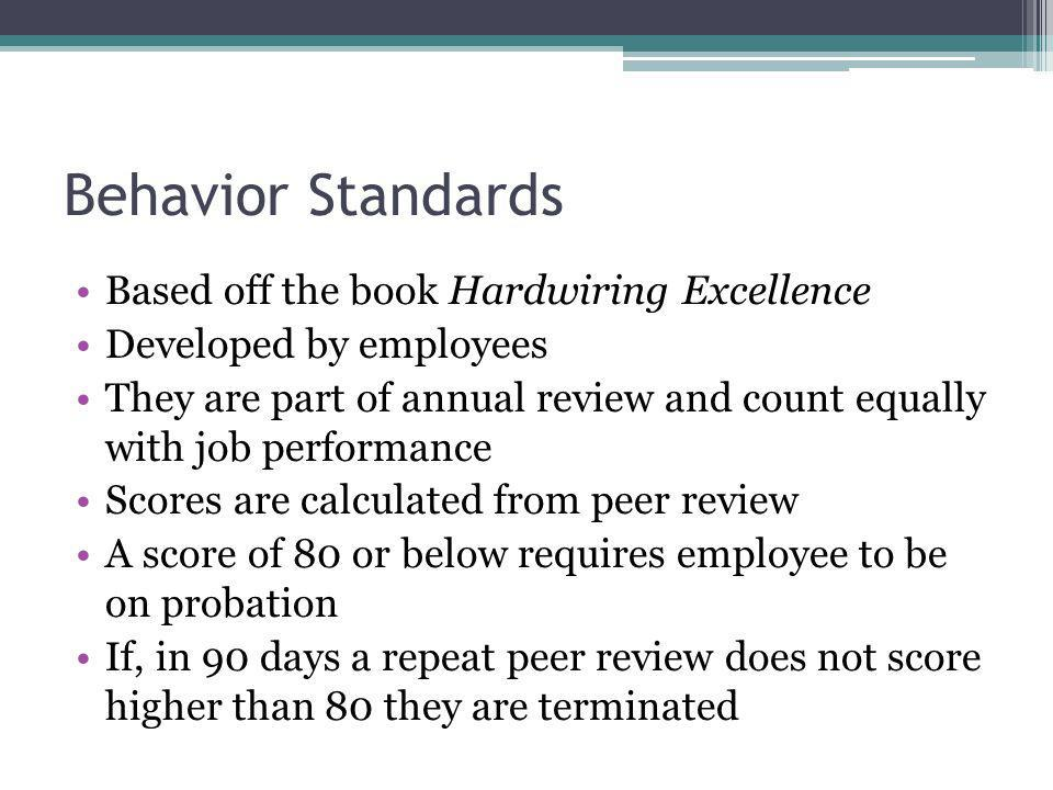 Behavior Standards Based off the book Hardwiring Excellence Developed by employees They are part of annual review and count equally with job performance Scores are calculated from peer review A score of 80 or below requires employee to be on probation If, in 90 days a repeat peer review does not score higher than 80 they are terminated