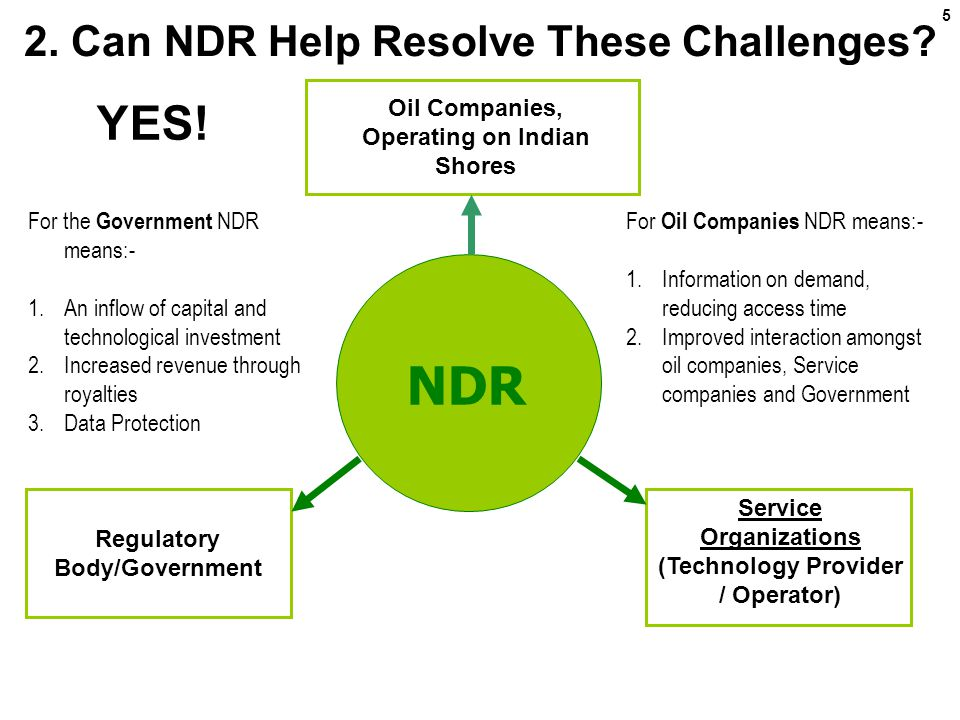 5 2. Can NDR Help Resolve These Challenges.