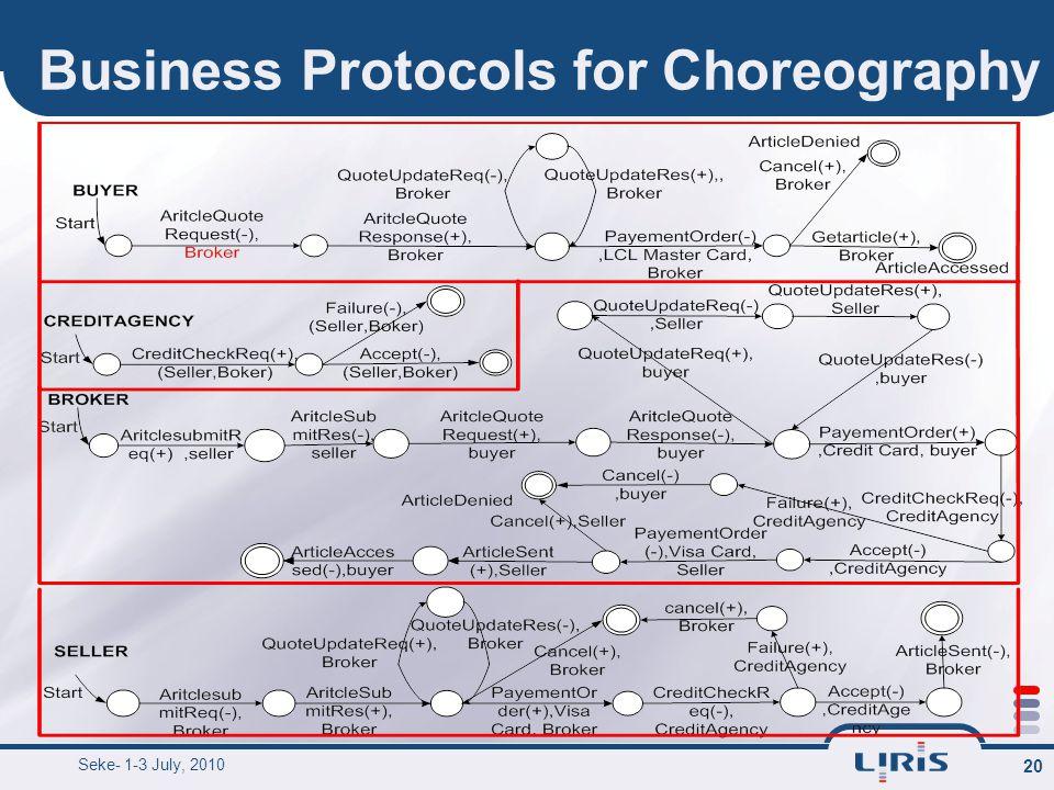Business Protocols for Choreography 20 Seke- 1-3 July, 2010