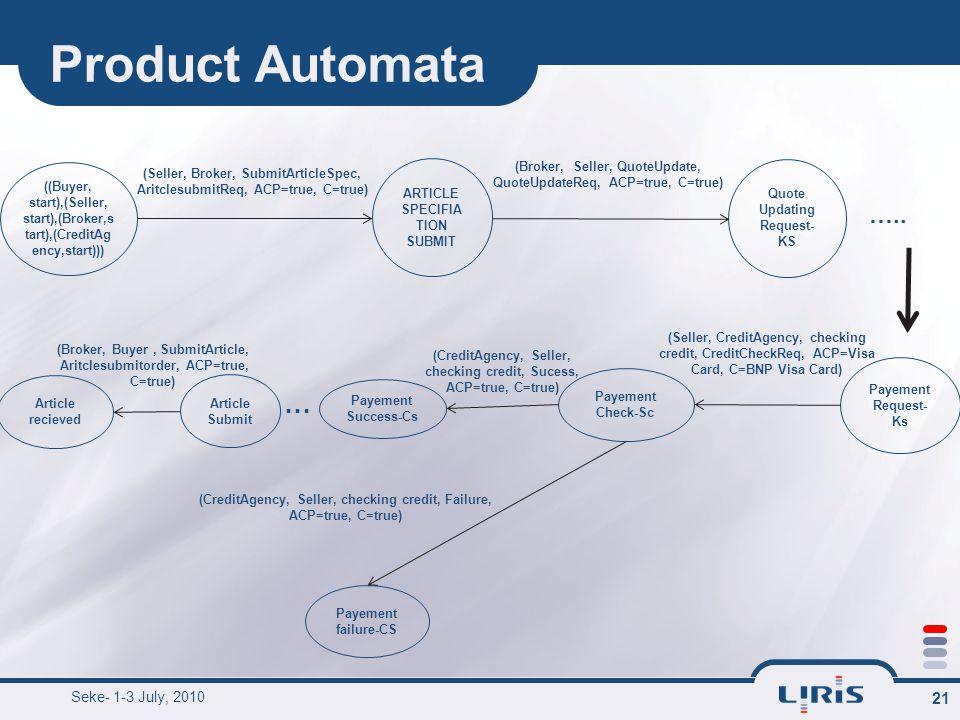 Product Automata 21 ((Buyer, start),(Seller, start),(Broker,s tart),(CreditAg ency,start))) ARTICLE SPECIFIA TION SUBMIT (Seller, Broker, SubmitArticleSpec, AritclesubmitReq, ACP=true, C=true) Quote Updating Request- KS (Broker, Seller, QuoteUpdate, QuoteUpdateReq, ACP=true, C=true) …..
