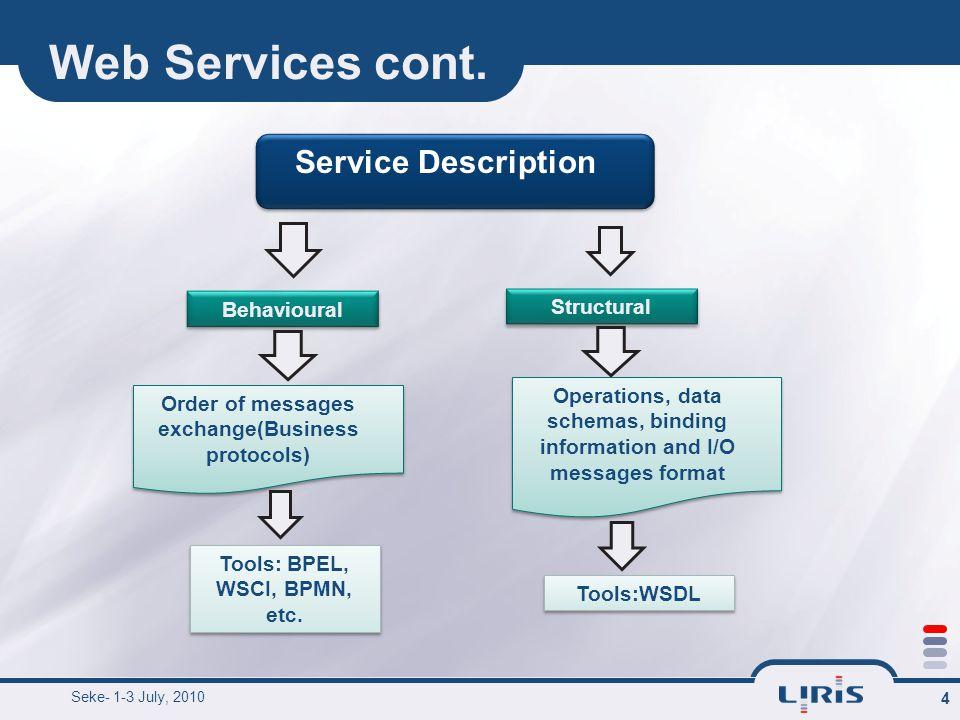 Web Services cont. 4 Structural Behavioural Tools:WSDL Tools: BPEL, WSCI, BPMN, etc.