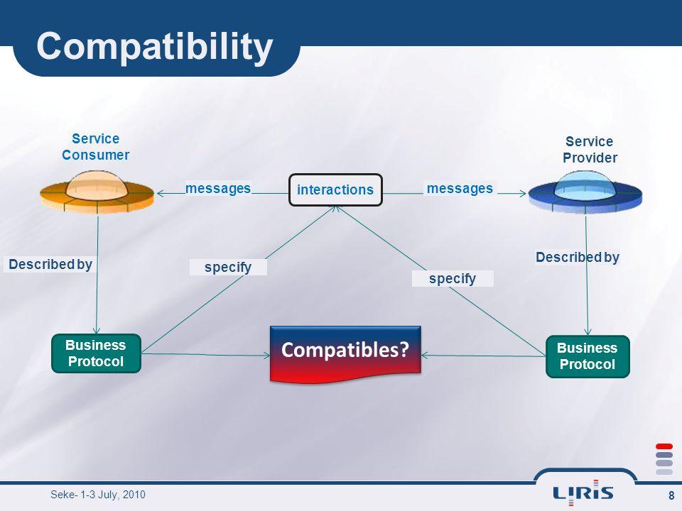 Compatibility Seke- 1-3 July, 2010 8 Service Consumer Business Protocol specify Described by Service Provider Compatibles.