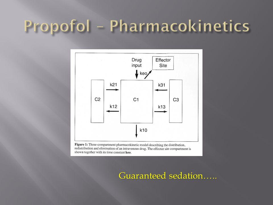 Guaranteed sedation…..