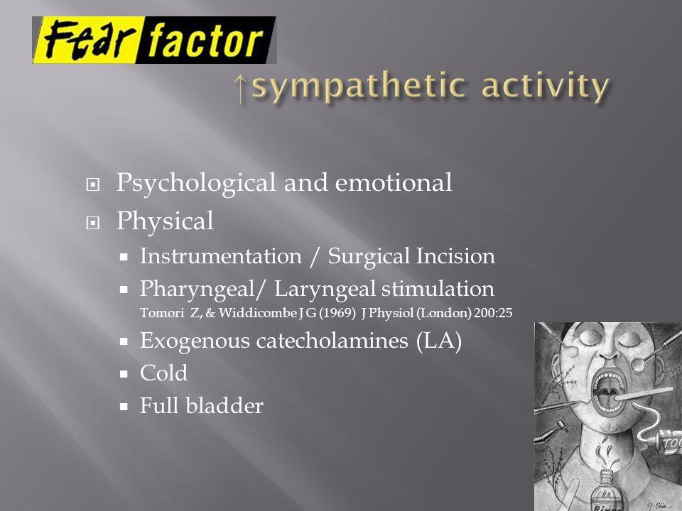 Psychological and emotional Physical Instrumentation / Surgical Incision Pharyngeal/ Laryngeal stimulation Tomori Z, & Widdicombe J G (1969) J Physiol
