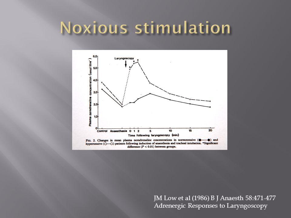 JM Low et al (1986) B J Anaesth 58:471-477 Adrenergic Responses to Laryngoscopy