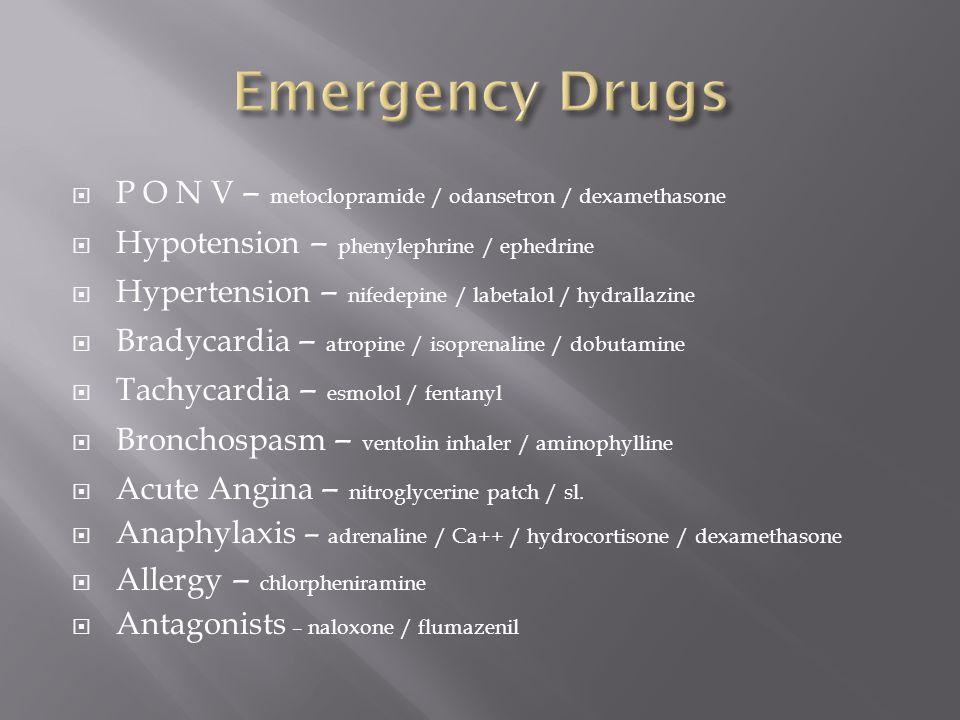P O N V – metoclopramide / odansetron / dexamethasone Hypotension – phenylephrine / ephedrine Hypertension – nifedepine / labetalol / hydrallazine Bra