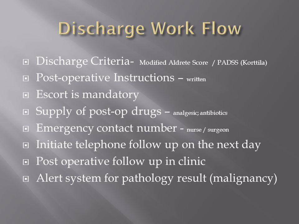 Discharge Criteria- Modified Aldrete Score / PADSS (Korttila) Post-operative Instructions – written Escort is mandatory Supply of post-op drugs – anal