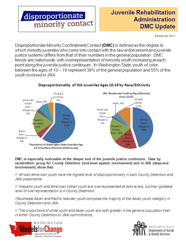 Juvenile Rehabilitation Administration DMC Update Disproportionate Minority Confinement/Contact (DMC) is defined as the degree to which minority juven