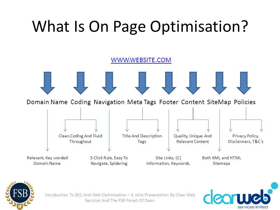 What Is On Page Optimisation? Introduction To SEO And Web Optimisation – A Joint Presentation By Clear Web Services And The FSB Forest Of Dean WWW.WEB