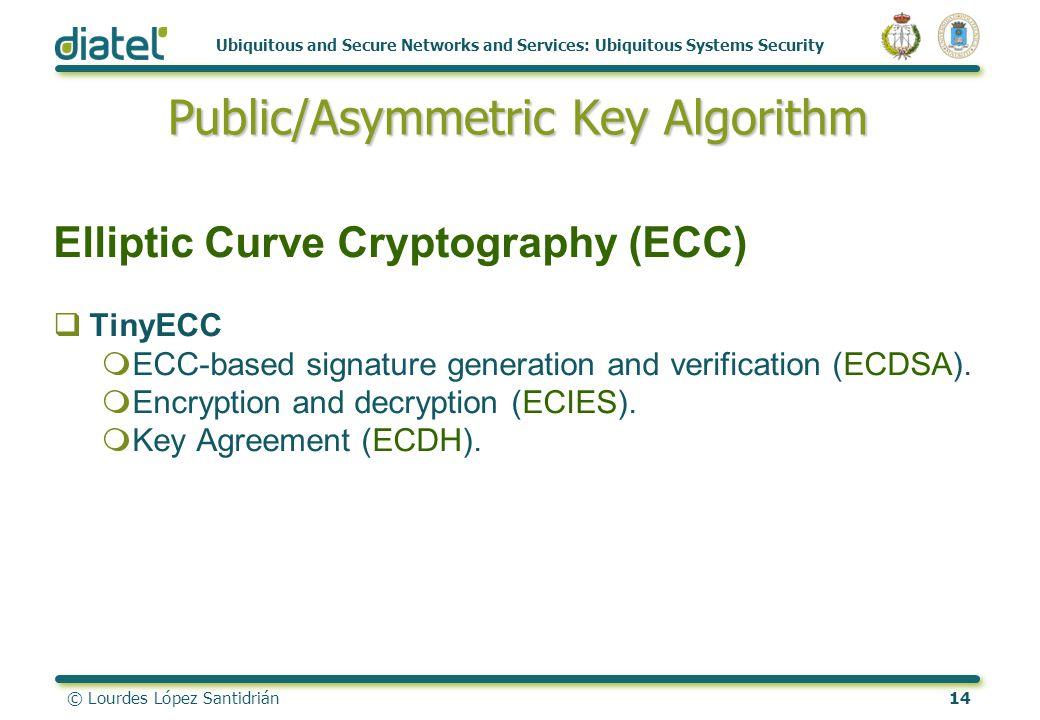 © Lourdes López Santidrián14 Ubiquitous and Secure Networks and Services: Ubiquitous Systems Security Public/Asymmetric Key Algorithm Elliptic Curve C