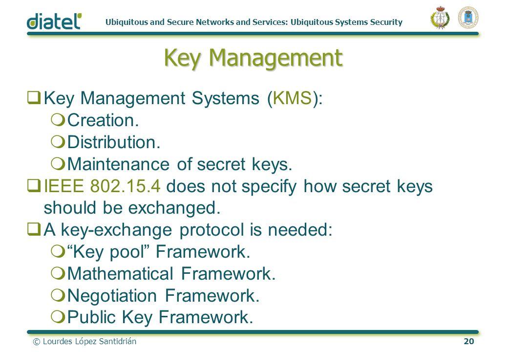 © Lourdes López Santidrián20 Ubiquitous and Secure Networks and Services: Ubiquitous Systems Security Key Management Key Management Systems (KMS): mCr