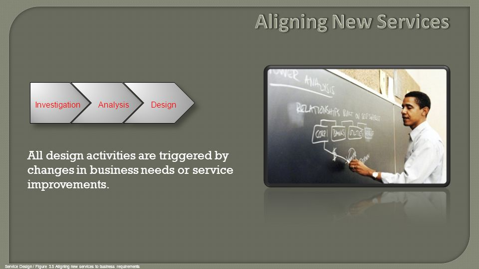 Service Design / Figure 3.5 Aligning new services to business requirements Project Methodology: SDLC, RUP, PRINCE2, Agile Project {Project Team} Pilot or warrant period Live Operations (Steady State) Strategy Design Transition Operation Improvement Requirements Statement Design Service Solution Develop Service Solution Build Service Solution Test Service Solution Transition & Operations Involvement in the Design SAC Build, Test, Release and Deployment Management Change Management RFP Released Design Approved Development Approved Build Approved Test Approved Warranty Approved Release Approved Review & Close As has been demonstrated, there are many activities that have to be completed within the Service Design stage for a new or changed service.