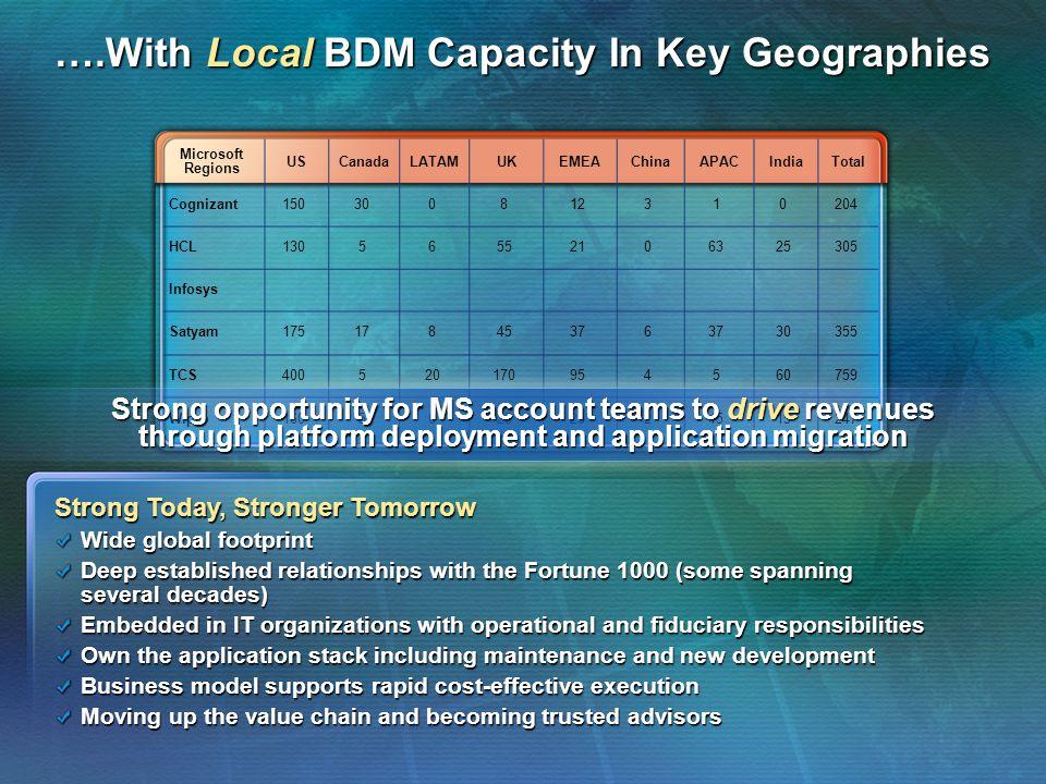 ….With Local BDM Capacity In Key Geographies Microsoft Regions USCanadaLATAMUKEMEAChinaAPACIndiaTotal Cognizant150300812310204 HCL13056552106325305 In