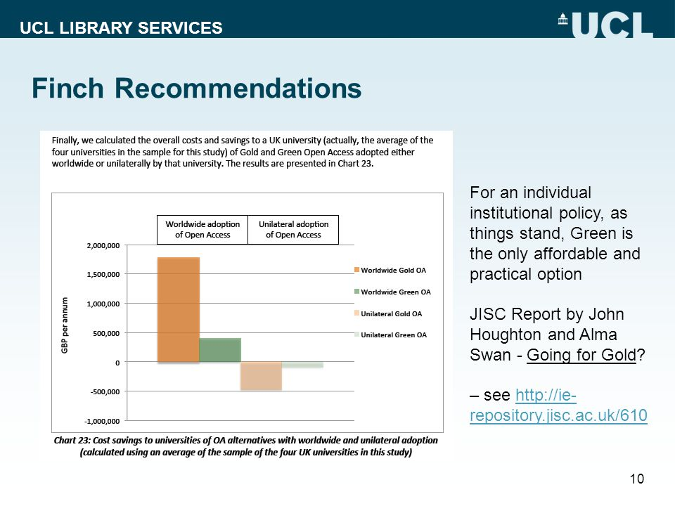 UCL LIBRARY SERVICES For an individual institutional policy, as things stand, Green is the only affordable and practical option JISC Report by John Houghton and Alma Swan - Going for Gold.