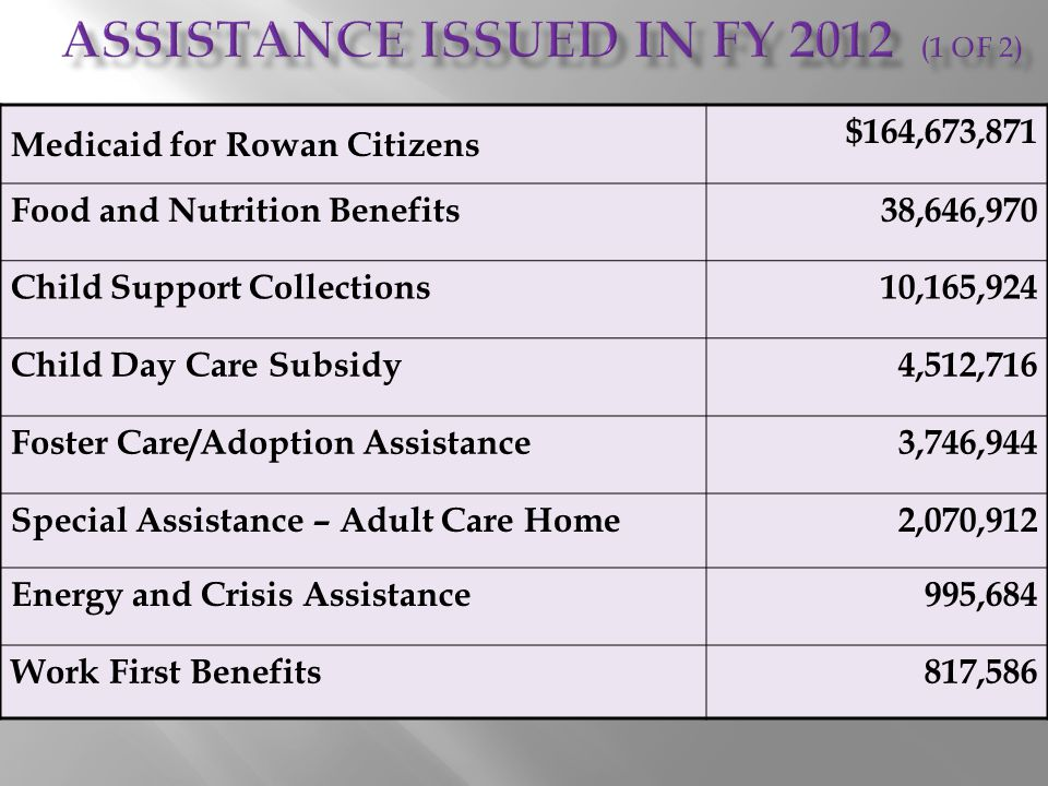 $807,732 was issued in cash assistance payments in FY 2012 The average monthly payment issued to clients was $209 $47,917 was paid to assist clients in finding and keeping employment