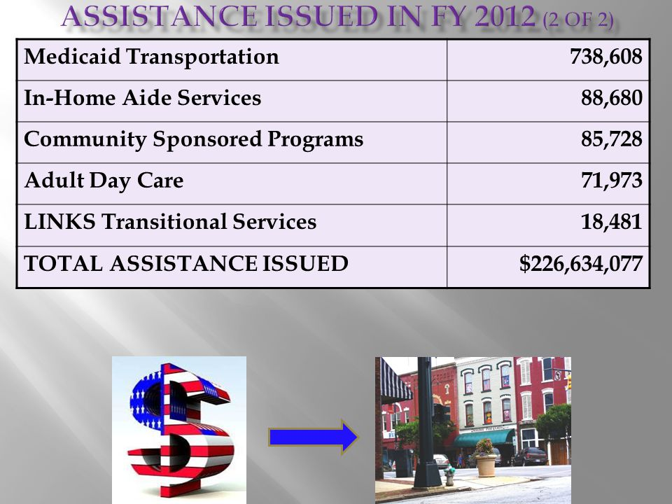 $9,642 in assistance provided for multiple needs not covered by other programs
