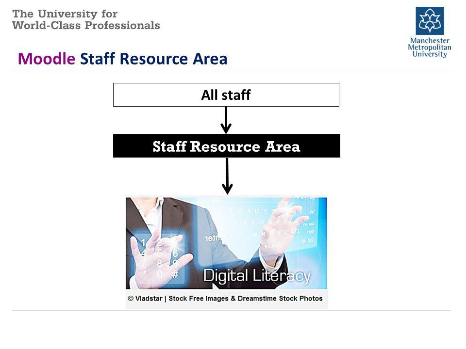 Moodle Staff Resource Area Staff Resource Area All staff