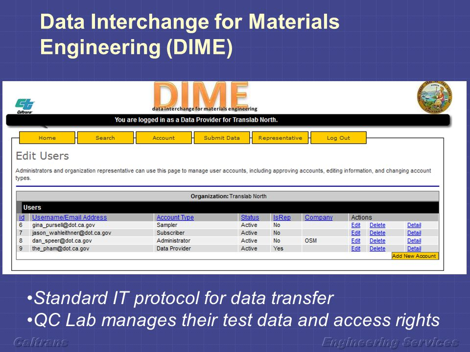 Data Interchange for Materials Engineering (DIME) Standard IT protocol for data transfer QC Lab manages their test data and access rights