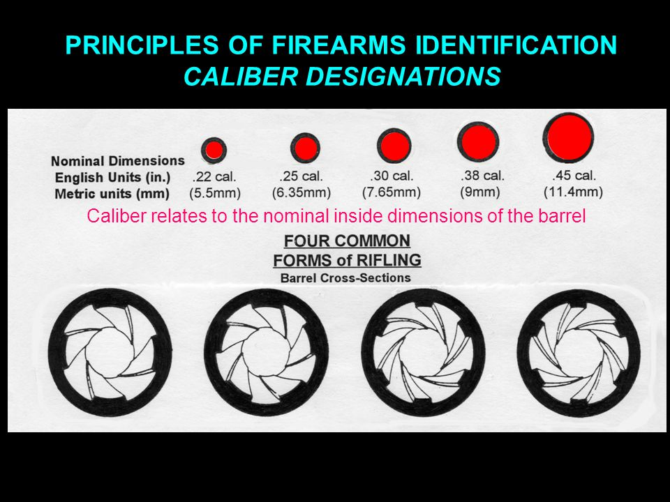 PRINCIPLES OF FIREARMS IDENTIFICATION CALIBER DESIGNATIONS Caliber relates to the nominal inside dimensions of the barrel