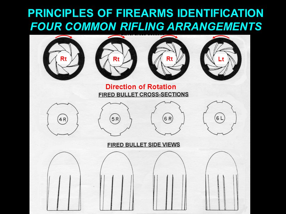 PRINCIPLES OF FIREARMS IDENTIFICATION FOUR COMMON RIFLING ARRANGEMENTS 4 5 6 6 Direction of Rotation Rt Lt
