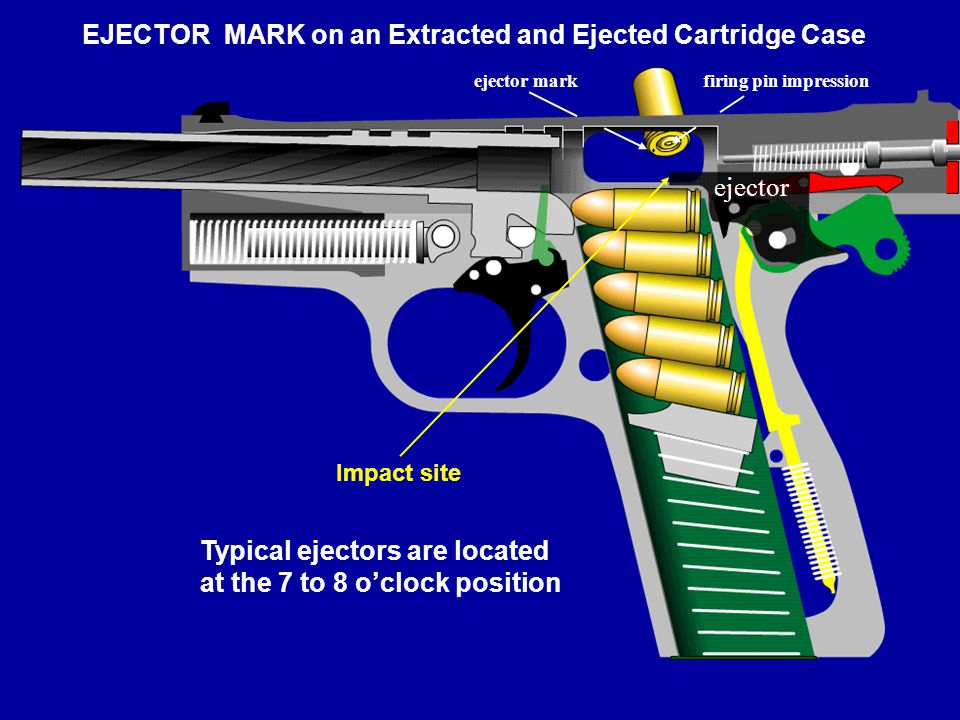 ejector mark firing pin impression EJECTOR MARK on an Extracted and Ejected Cartridge Case Impact site Typical ejectors are located at the 7 to 8 oclo