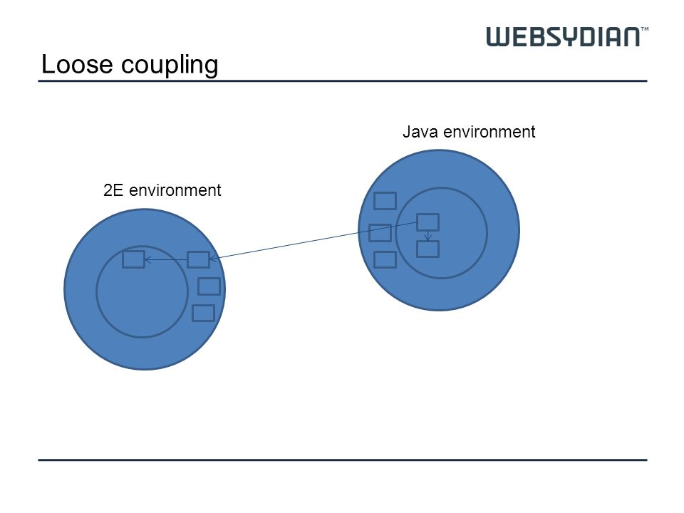 Loose coupling 2E environment Java environment