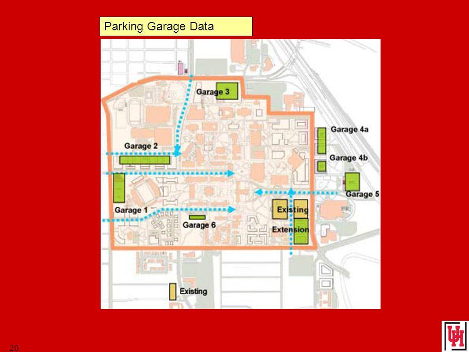 20 Parking Garage Data