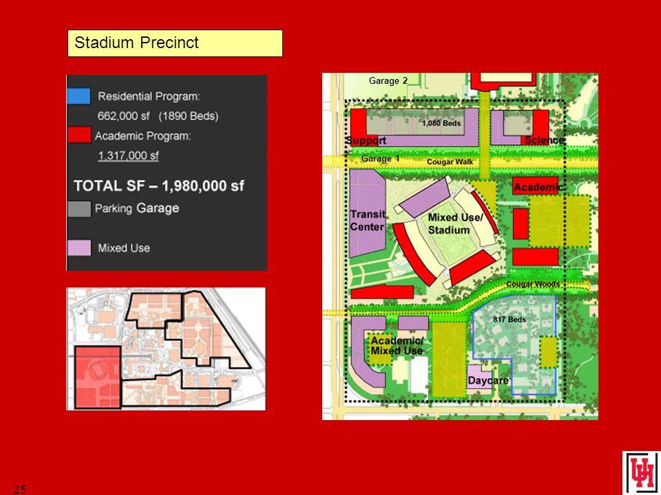 25 Stadium Precinct Garage 2 Garage 1