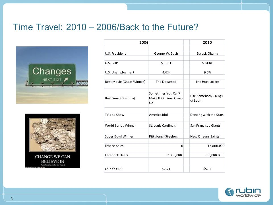 3 Time Travel: 2010 – 2006/Back to the Future