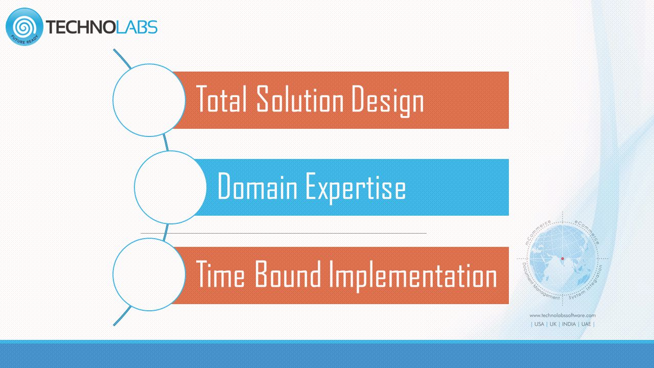 Total Solution Design Domain Expertise Time Bound Implementation