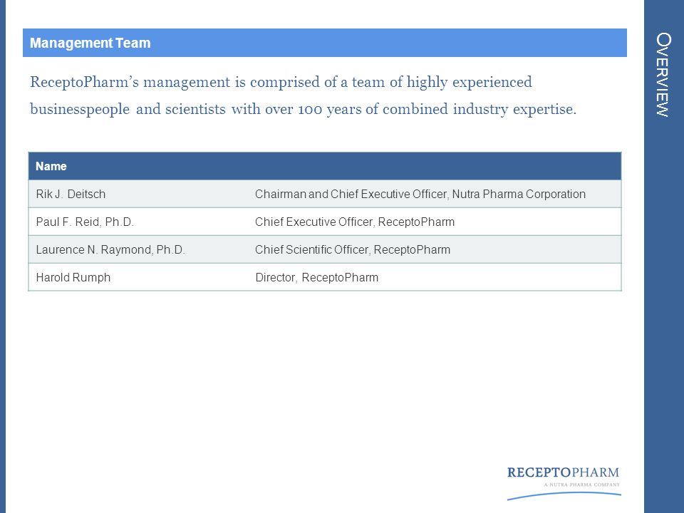 O VERVIEW Management Team ReceptoPharms management is comprised of a team of highly experienced businesspeople and scientists with over 100 years of combined industry expertise.