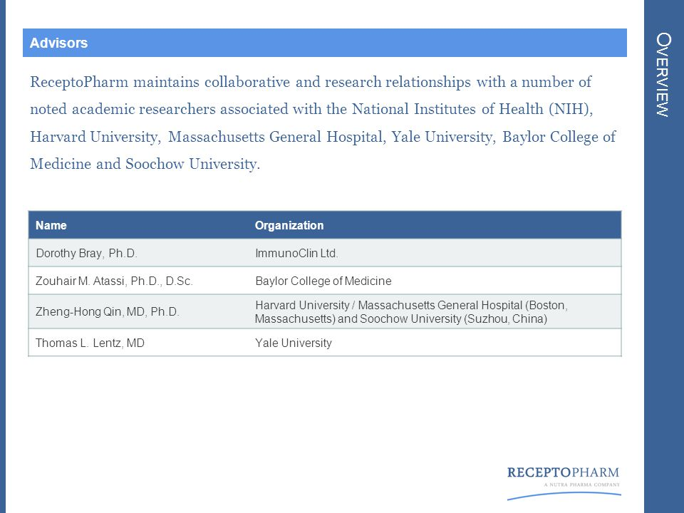 O VERVIEW Advisors ReceptoPharm maintains collaborative and research relationships with a number of noted academic researchers associated with the National Institutes of Health (NIH), Harvard University, Massachusetts General Hospital, Yale University, Baylor College of Medicine and Soochow University.