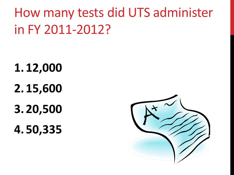 How many tests did UTS administer in FY 2011-2012? 1.12,000 2.15,600 3.20,500 4.50,335