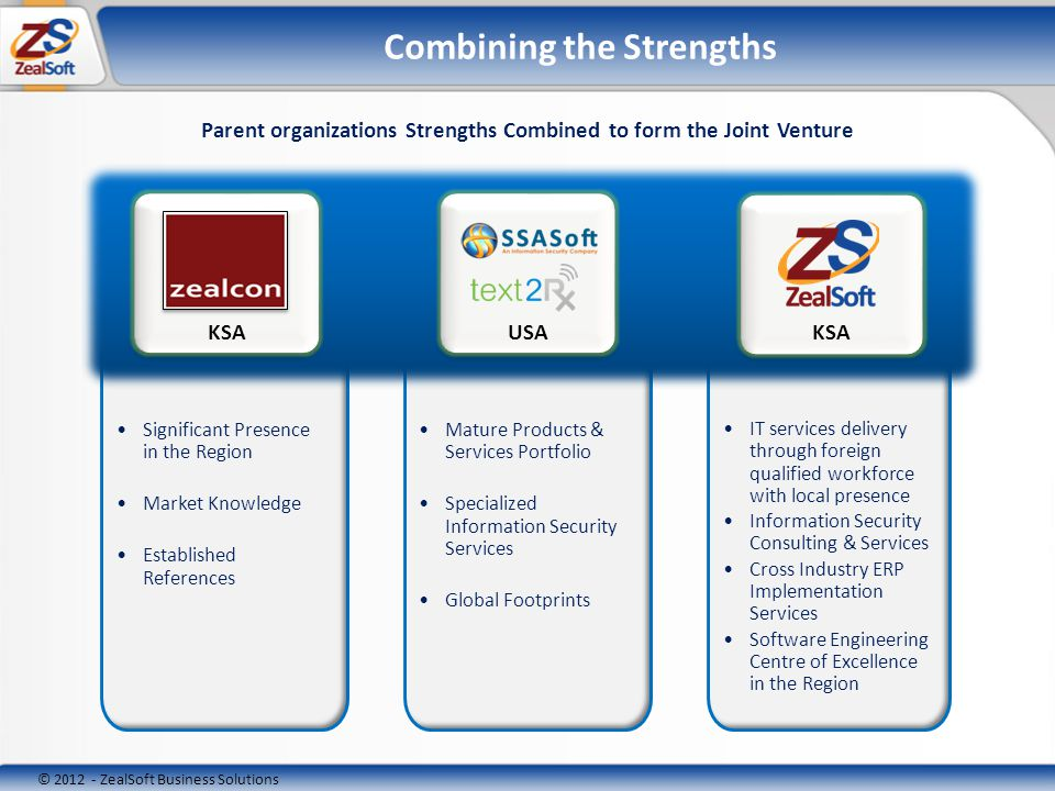 © ZealSoft Business Solutions Combining the Strengths IT services delivery through foreign qualified workforce with local presence Information Security Consulting & Services Cross Industry ERP Implementation Services Software Engineering Centre of Excellence in the Region Mature Products & Services Portfolio Specialized Information Security Services Global Footprints Significant Presence in the Region Market Knowledge Established References Parent organizations Strengths Combined to form the Joint Venture KSA USA KSA