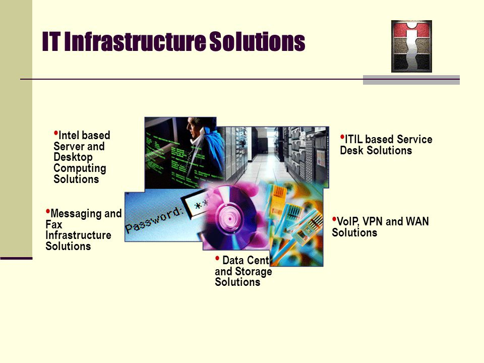 IT Outsourcing Services Repair Services On-site Support Services Service Desk Operations Data Center Operations Server Operations Network Administration and Monitoring VoIP and Telephony