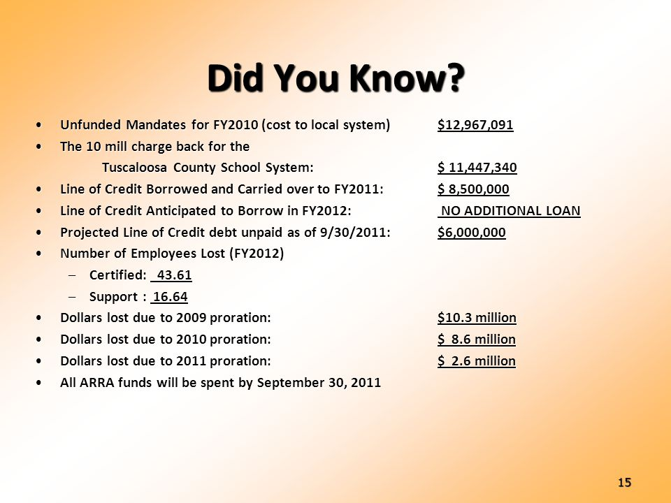 15 Did You Know? Unfunded Mandates for FY2010 (cost to local system)$12,967,091Unfunded Mandates for FY2010 (cost to local system)$12,967,091 The 10 m