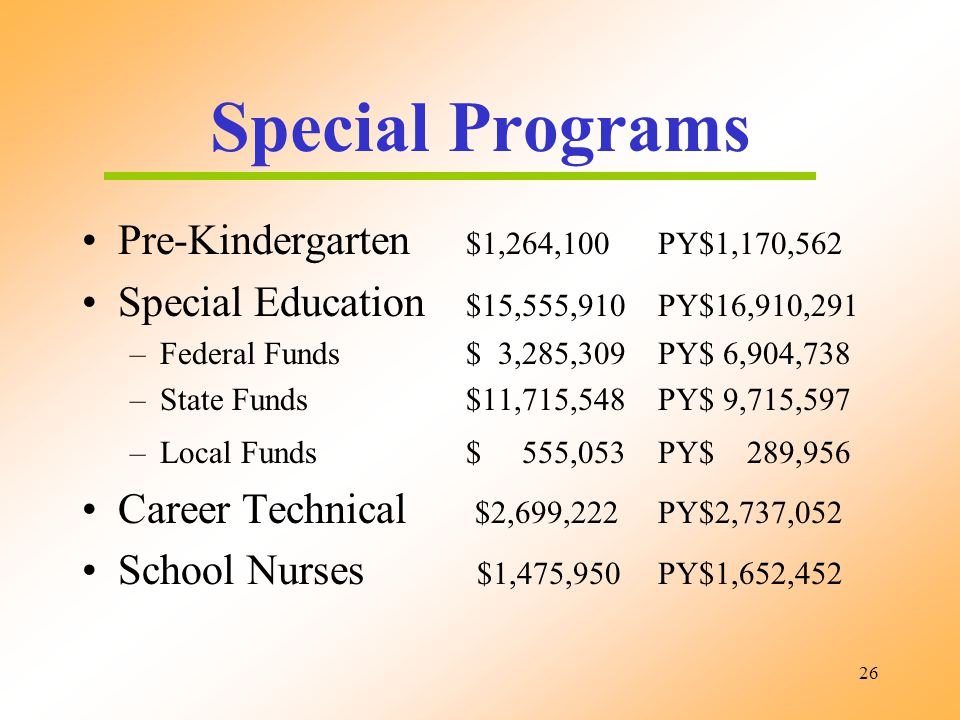 26 Special Programs Pre-Kindergarten $1,264,100PY$1,170,562 Special Education $15,555,910PY$16,910,291 –Federal Funds$ 3,285,309PY$ 6,904,738 –State F